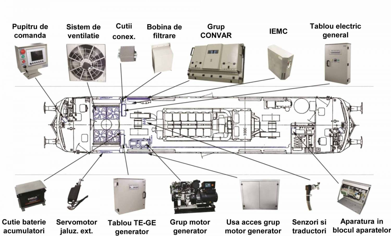 System for decreasing the IDLE time of the 2100 HP Traction Diesel ...